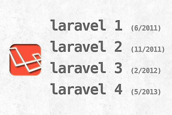laravelHistory