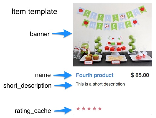 shop_item_template
