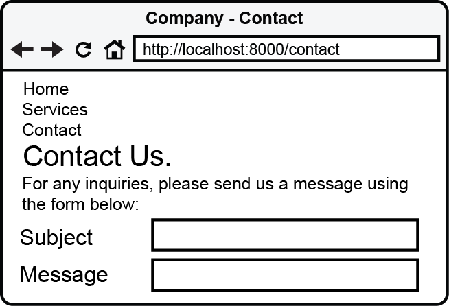 Figure 2.12 Contact page with the form rendered from the view template