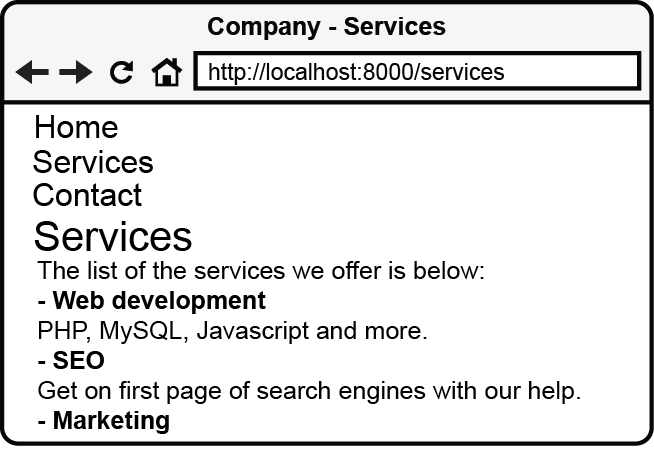 Figure 2.11 Content of the services page displaying the list of services from the database