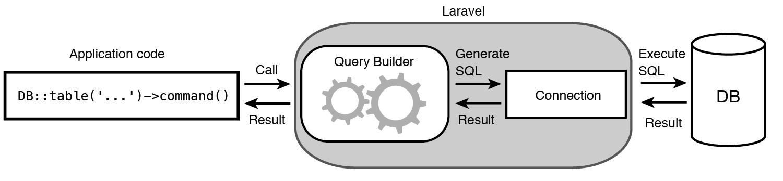queryBuilder-01