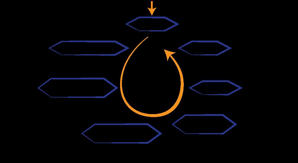 Design Thinking ResearchProcessDiagram