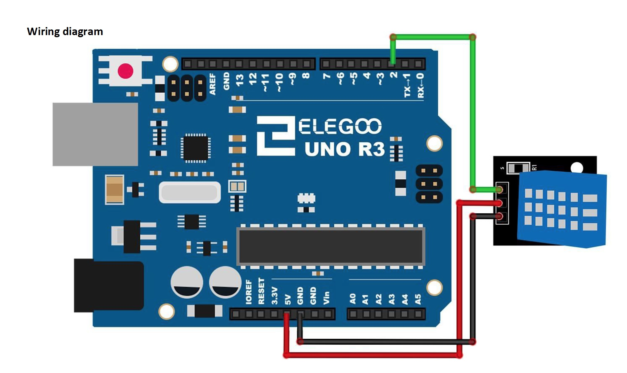 The Most Complete Arduino Uno R3 Starter Kit From Elegoo - Great Stem Gift