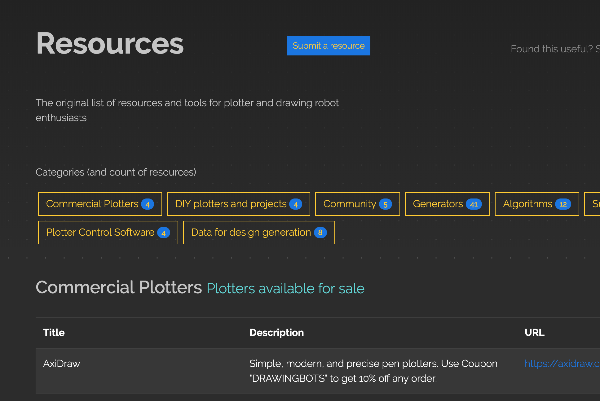 Drawingbots net List of Resources for Drawing Robot Enthusiasts