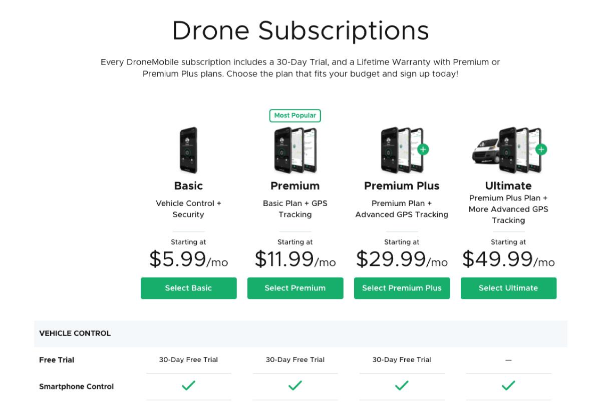 Dronemobile.com – Subscriptions